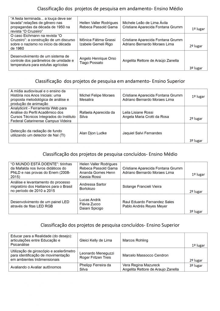 Classificação FICE pesquisa
